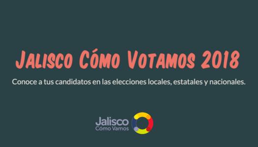 Jalisco Cómo Votamos