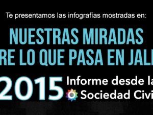 Nuestras miradas sobre lo que pasa en Jalisco: 13 infografías