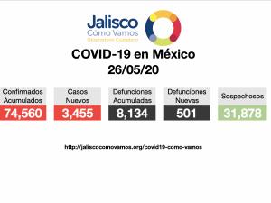 COVID-19 en México 26/05/2020