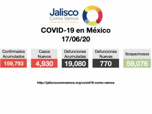 COVID-19 17/06/2020