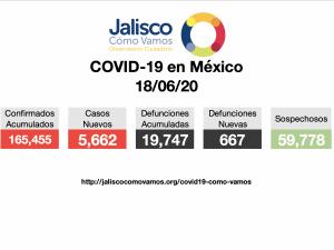 COVID-19 en México 18/06/2020