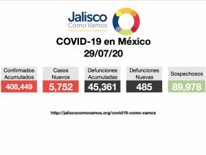 COVID-19 en México 29/07/2020