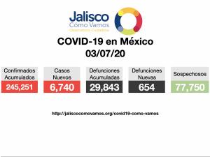 COVID-19 en México 03/07/2020