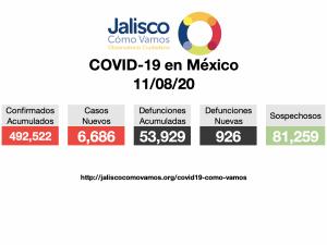 COVID-19 en México 11/08/2020