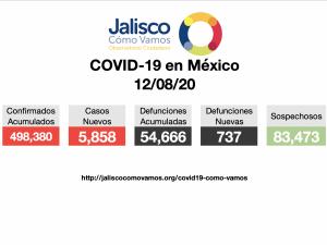 COVID-19 en México y Jalisco 13/08/2020