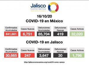 COVID-19 en México 16/10/2020