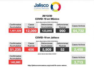 COVID-19 en Mexico 29/12/2020