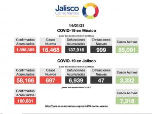 COVID-19 en México 14/01/2021