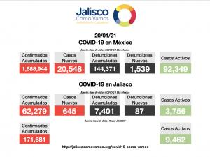 COVID-19 en México 20/01/2021