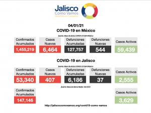 COVID-19 en México 04/01/2021