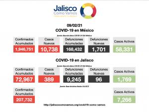 COVID-19 en México 09/02/2021